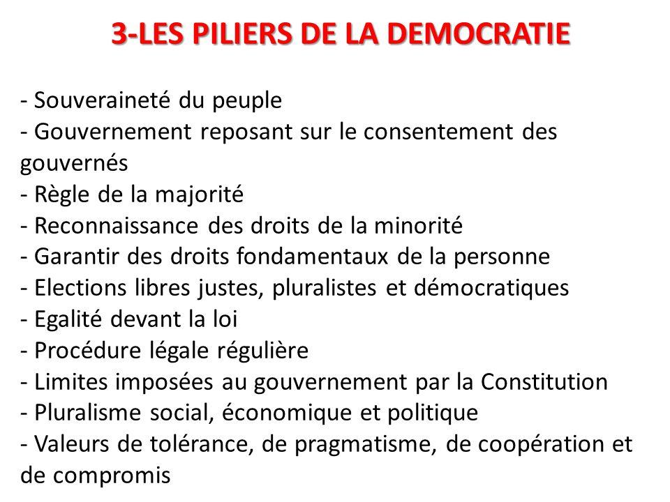 3-LES PILIERS DE LA DEMOCRATIE 3-LES PILIERS DE LA DEMOCRATIE - Souveraineté du peuple - Gouvernement reposant sur le consentement des gouvernés - Règle de la majorité - Reconnaissance des droits de la minorité - Garantir des droits fondamentaux de la personne - Elections libres justes, pluralistes et démocratiques - Egalité devant la loi - Procédure légale régulière - Limites imposées au gouvernement par la Constitution - Pluralisme social, économique et politique - Valeurs de tolérance, de pragmatisme, de coopération et de compromis