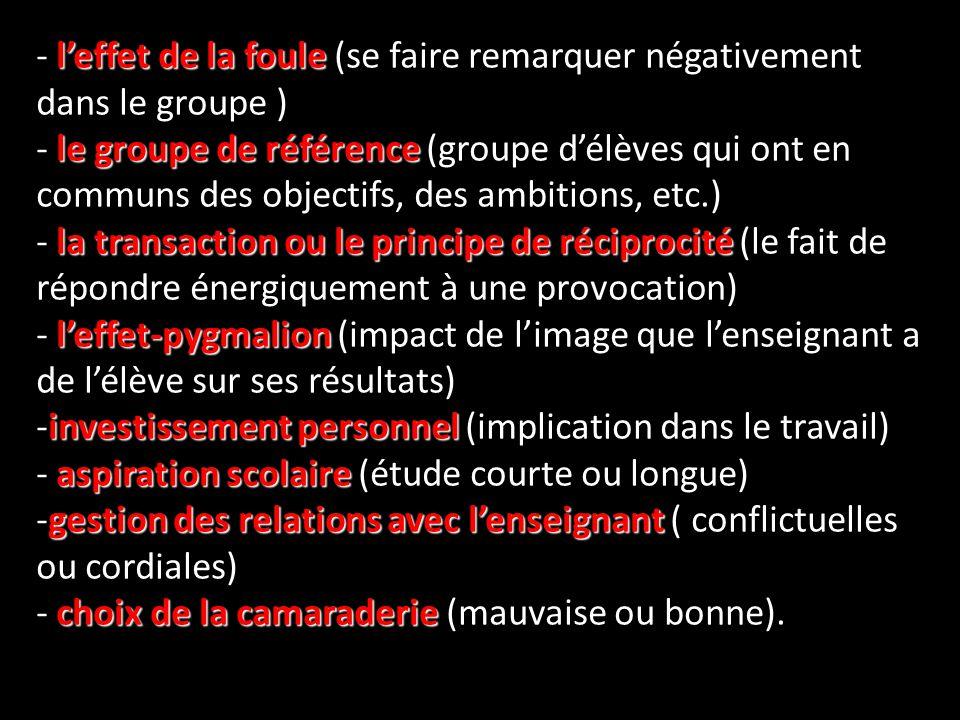 l'effet de la foule le groupe de référence la transaction ou le principe de réciprocité l'effet-pygmalion investissement personnel aspiration scolaire gestion des relations avec l'enseignant choix de la camaraderie - l'effet de la foule (se faire remarquer négativement dans le groupe ) - le groupe de référence (groupe d'élèves qui ont en communs des objectifs, des ambitions, etc.) - la transaction ou le principe de réciprocité (le fait de répondre énergiquement à une provocation) - l'effet-pygmalion (impact de l'image que l'enseignant a de l'élève sur ses résultats) -investissement personnel (implication dans le travail) - aspiration scolaire (étude courte ou longue) -gestion des relations avec l'enseignant ( conflictuelles ou cordiales) - choix de la camaraderie (mauvaise ou bonne).