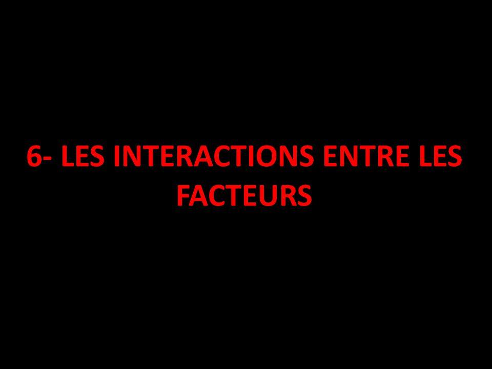 6- LES INTERACTIONS ENTRE LES FACTEURS