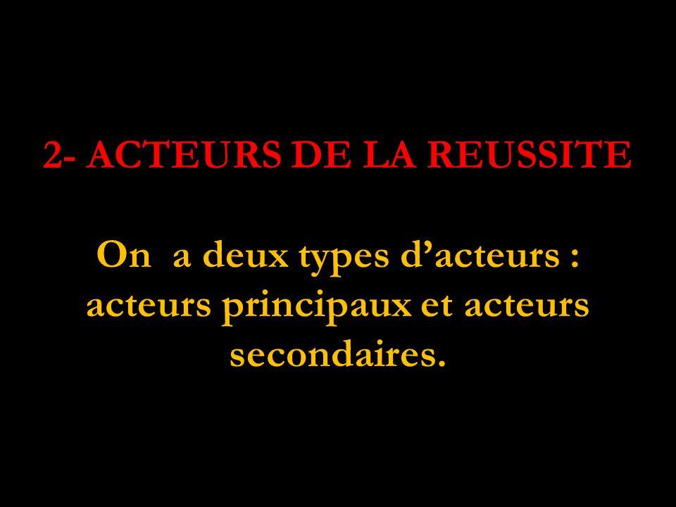 2- ACTEURS DE LA REUSSITE 2- ACTEURS DE LA REUSSITE On a deux types d'acteurs : acteurs principaux et acteurs secondaires.