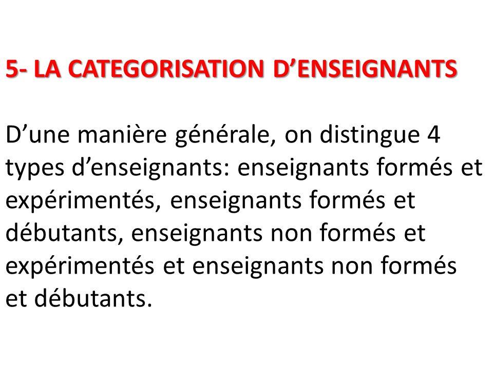 5- LA CATEGORISATION D'ENSEIGNANTS 5- LA CATEGORISATION D'ENSEIGNANTS D'une manière générale, on distingue 4 types d'enseignants: enseignants formés e