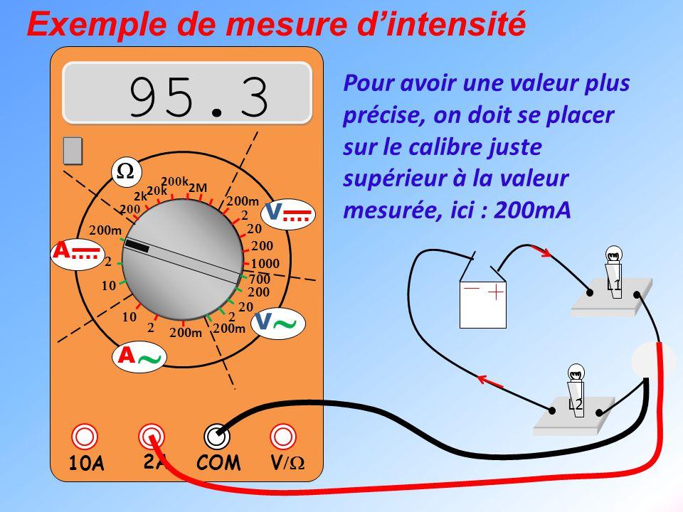  V  2A 10A COM      m    m 2k 20k20k 2 00 k 2 00 2M  m       m V V  A  A L1 L2 Pour avoir une valeur plus préci