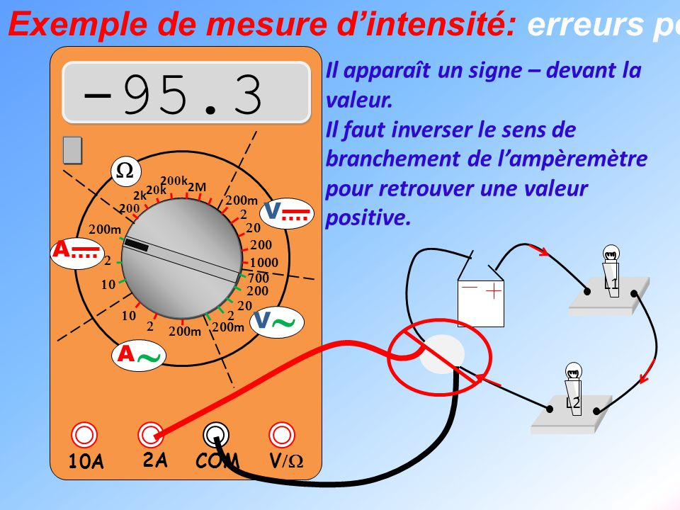 V  2A 10A COM      m    m 2k 20k20k 2 00 k 2 00 2M  m       m V V  A  A Exemple de mesure d'intensité: erreurs