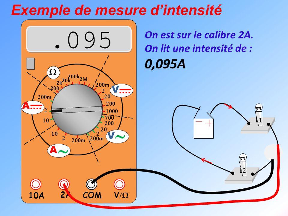  V  2A 10A COM      m    m 2k 20k20k 2 00 k 2 00 2M  m       m V V  A  A L1 L2 Pour avoir une valeur plus précise, on doit se placer sur le calibre juste supérieur à la valeur mesurée, ici : 200mA.095 Exemple de mesure d'intensité