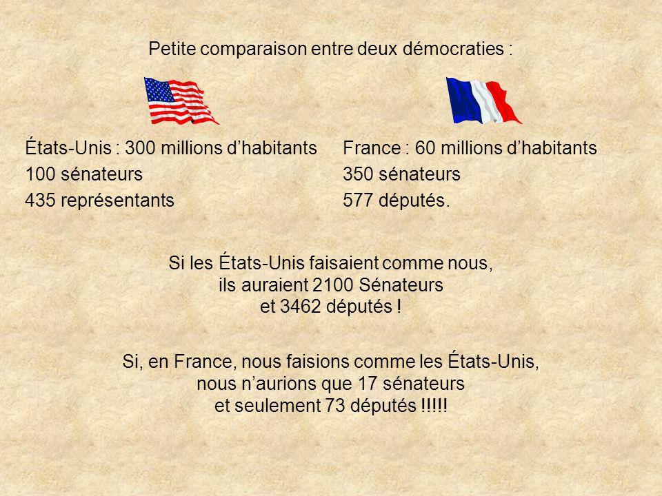 Petite comparaison entre deux démocraties : États-Unis : 300 millions d'habitants 100 sénateurs 435 représentants France : 60 millions d'habitants 350 sénateurs 577 députés.