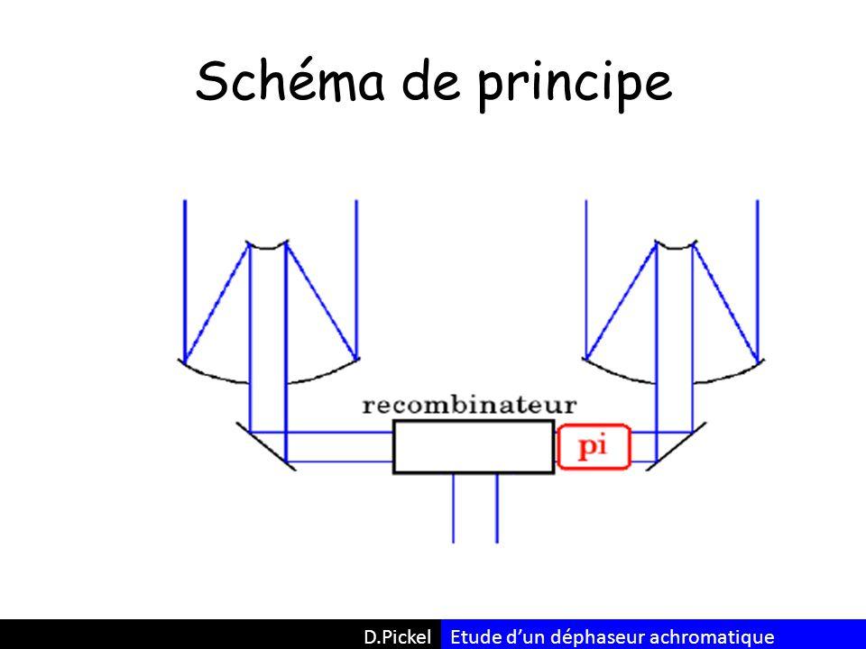 Schéma de principe D.PickelEtude d'un déphaseur achromatique