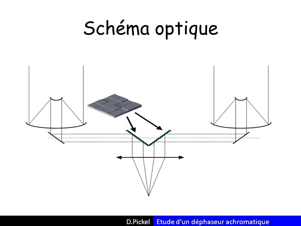 Schéma optique Etude d'un déphaseur achromatiqueD.Pickel