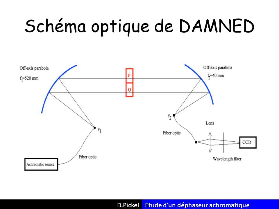 Schéma optique de DAMNED D.PickelEtude d'un déphaseur achromatique