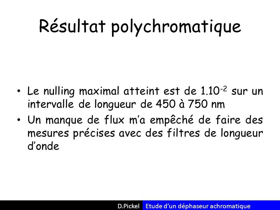 Résultat polychromatique Le nulling maximal atteint est de 1.10 -2 sur un intervalle de longueur de 450 à 750 nm Un manque de flux m'a empêché de faire des mesures précises avec des filtres de longueur d'onde D.PickelEtude d'un déphaseur achromatique
