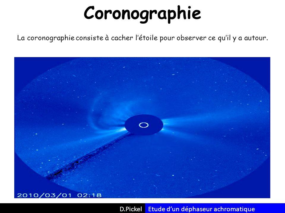 Coronographie La coronographie consiste à cacher l'étoile pour observer ce qu'il y a autour.