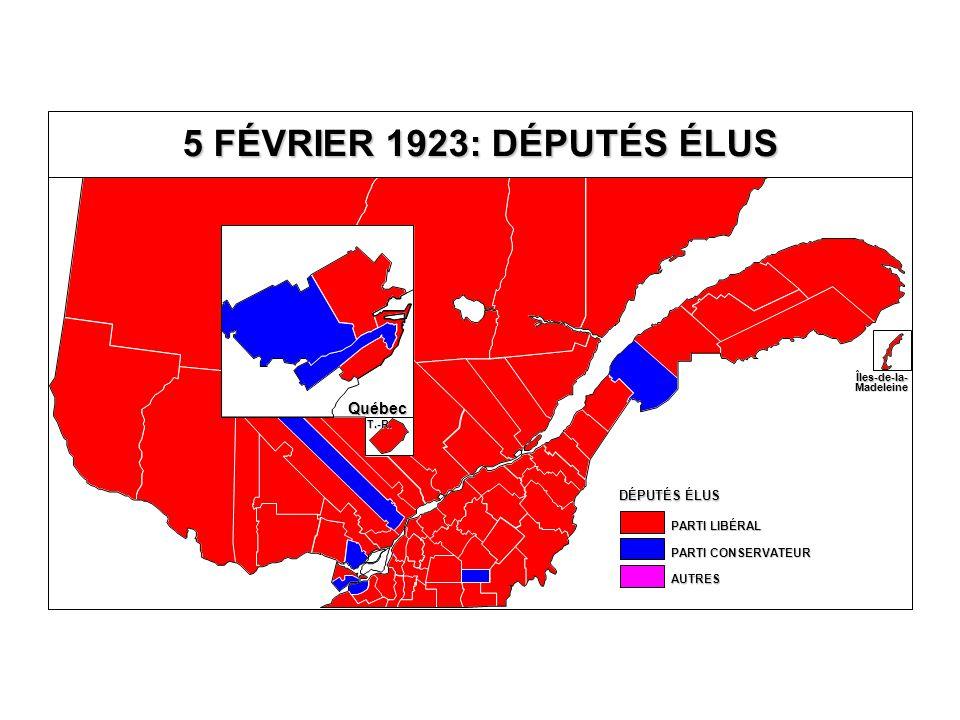 0 10 20 30 40 50 60 70 80 90 100 0102030405060708090100 % DE CANADIENS FRANÇAIS % AU PARTI CONSERVATEUR 5 FÉVRIER 1923 VOTE AU PARTI CONSERVATEUR SELON LE % DE CANADIENS FRANÇAIS ENSEMBLE DU QUÉBEC (66 CIRCONSCRIPTIONS)