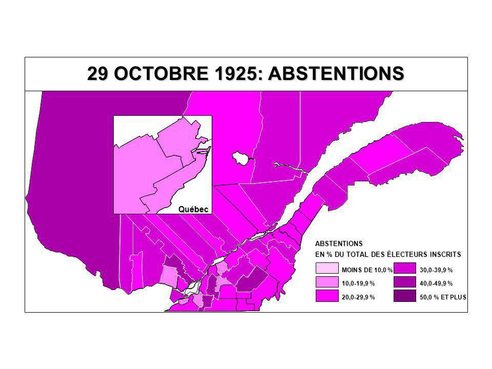 EN % DU TOTAL DES ÉLECTEURS INSCRITS ABSTENTIONS 40,0-49,9 % 30,0-39,9 % 20,0-29,9 % 10,0-19,9 % MOINS DE 10,0 % 50,0 % ET PLUS Québec 29 OCTOBRE 1925: ABSTENTIONS