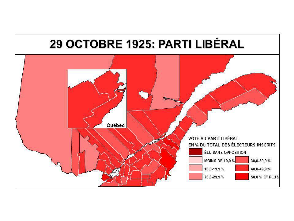 EN % DU TOTAL DES ÉLECTEURS INSCRITS VOTE AU PARTI LIBÉRAL 40,0-49,9 % 30,0-39,9 % 20,0-29,9 % 10,0-19,9 % MOINS DE 10,0 % ÉLU SANS OPPOSITION 50,0 % ET PLUS Québec 29 OCTOBRE 1925: PARTI LIBÉRAL