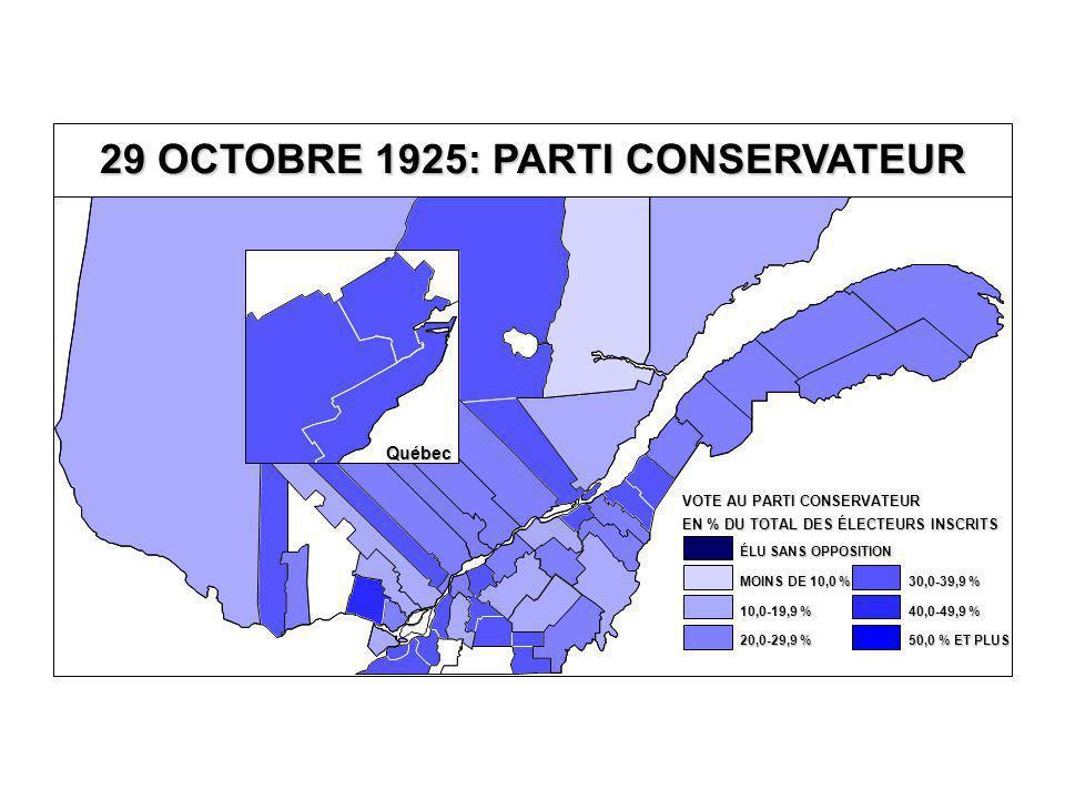 EN % DU TOTAL DES ÉLECTEURS INSCRITS VOTE AU PARTI CONSERVATEUR 40,0-49,9 % 30,0-39,9 % 20,0-29,9 % 10,0-19,9 % MOINS DE 10,0 % ÉLU SANS OPPOSITION 50,0 % ET PLUS Québec 29 OCTOBRE 1925: PARTI CONSERVATEUR