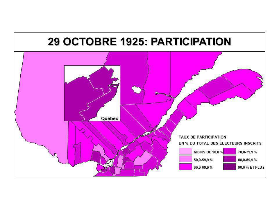 EN % DU TOTAL DES ÉLECTEURS INSCRITS TAUX DE PARTICIPATION 80,0-89,9 % 70,0-79,9 % 60,0-69,9 % 50,0-59,9 % MOINS DE 50,0 % 90,0 % ET PLUS Québec 29 OCTOBRE 1925: PARTICIPATION