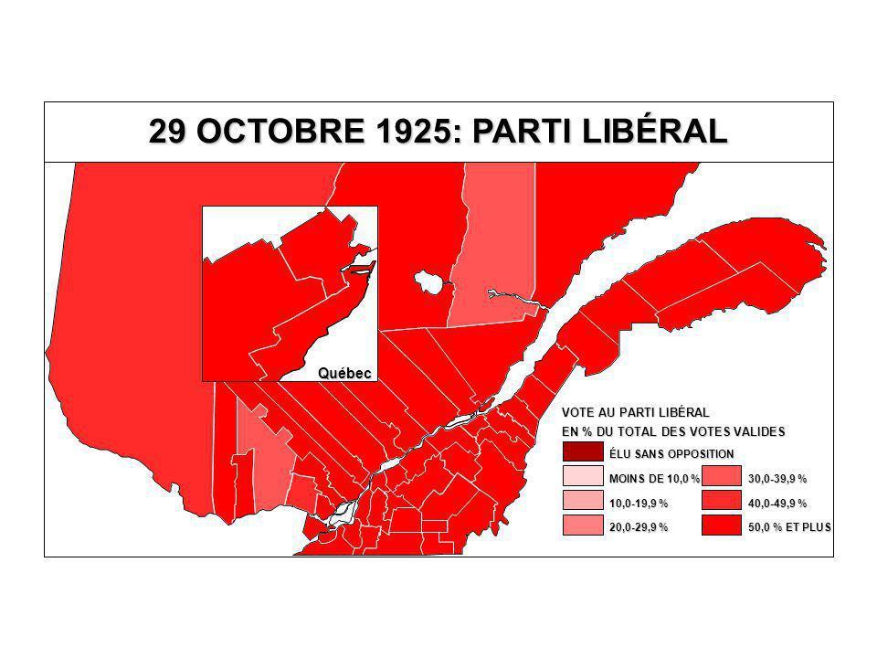 EN % DU TOTAL DES VOTES VALIDES VOTE AU PARTI LIBÉRAL 40,0-49,9 % 30,0-39,9 % 20,0-29,9 % 10,0-19,9 % MOINS DE 10,0 % ÉLU SANS OPPOSITION 50,0 % ET PLUS Québec 29 OCTOBRE 1925: PARTI LIBÉRAL