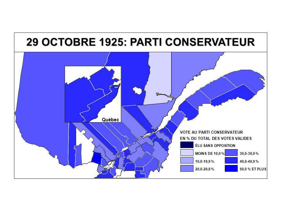 EN % DU TOTAL DES VOTES VALIDES VOTE AU PARTI CONSERVATEUR 40,0-49,9 % 30,0-39,9 % 20,0-29,9 % 10,0-19,9 % MOINS DE 10,0 % ÉLU SANS OPPOSITION 50,0 % ET PLUS Québec 29 OCTOBRE 1925: PARTI CONSERVATEUR