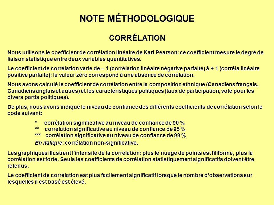 NOTE MÉTHODOLOGIQUE CORRÉLATION Nous utilisons le coefficient de corrélation linéaire de Karl Pearson: ce coefficient mesure le degré de liaison stati