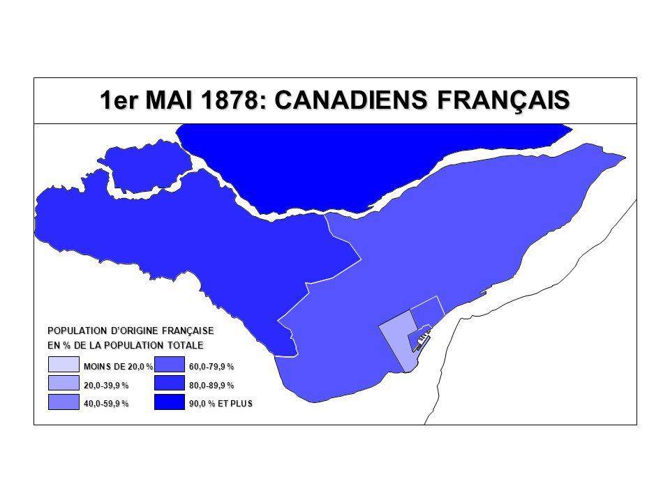 1er MAI 1878: CANADIENS FRANÇAIS EN % DE LA POPULATION TOTALE POPULATION D'ORIGINE FRANÇAISE 80,0-89,9 % 60,0-79,9 % 40,0-59,9 % 20,0-39,9 % MOINS DE
