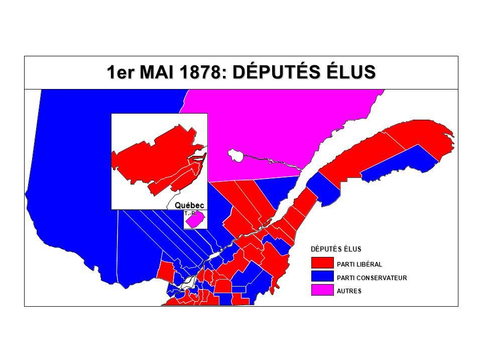 0 10 20 30 40 50 60 70 80 90 100 0102030405060708090100 % DE CANADIENS FRANÇAIS % AU PARTI CONSERVATEUR 1er MAI 1878 VOTE AU PARTI CONSERVATEUR SELON LE % DE CANADIENS FRANÇAIS ENSEMBLE DU QUÉBEC (59 CIRCONSCRIPTIONS)