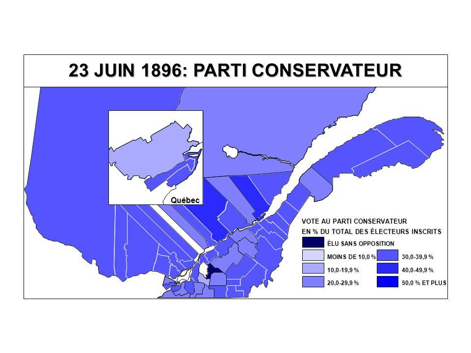 EN % DU TOTAL DES ÉLECTEURS INSCRITS VOTE AU PARTI CONSERVATEUR 40,0-49,9 % 30,0-39,9 % 20,0-29,9 % 10,0-19,9 % MOINS DE 10,0 % ÉLU SANS OPPOSITION 50,0 % ET PLUS Québec 23 JUIN 1896: PARTI CONSERVATEUR