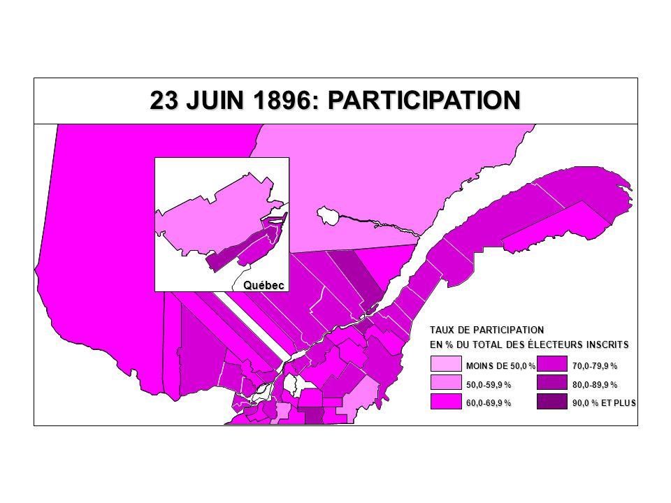 EN % DU TOTAL DES ÉLECTEURS INSCRITS TAUX DE PARTICIPATION 80,0-89,9 % 70,0-79,9 % 60,0-69,9 % 50,0-59,9 % MOINS DE 50,0 % 90,0 % ET PLUS Québec 23 JUIN 1896: PARTICIPATION