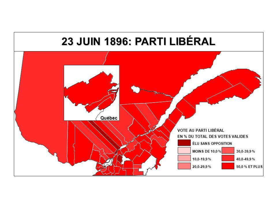 EN % DU TOTAL DES VOTES VALIDES VOTE AU PARTI LIBÉRAL 40,0-49,9 % 30,0-39,9 % 20,0-29,9 % 10,0-19,9 % MOINS DE 10,0 % ÉLU SANS OPPOSITION 50,0 % ET PLUS Québec 23 JUIN 1896: PARTI LIBÉRAL