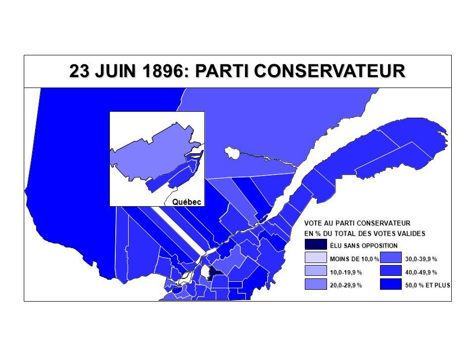 EN % DU TOTAL DES VOTES VALIDES VOTE AU PARTI CONSERVATEUR 40,0-49,9 % 30,0-39,9 % 20,0-29,9 % 10,0-19,9 % MOINS DE 10,0 % ÉLU SANS OPPOSITION 50,0 % ET PLUS Québec 23 JUIN 1896: PARTI CONSERVATEUR