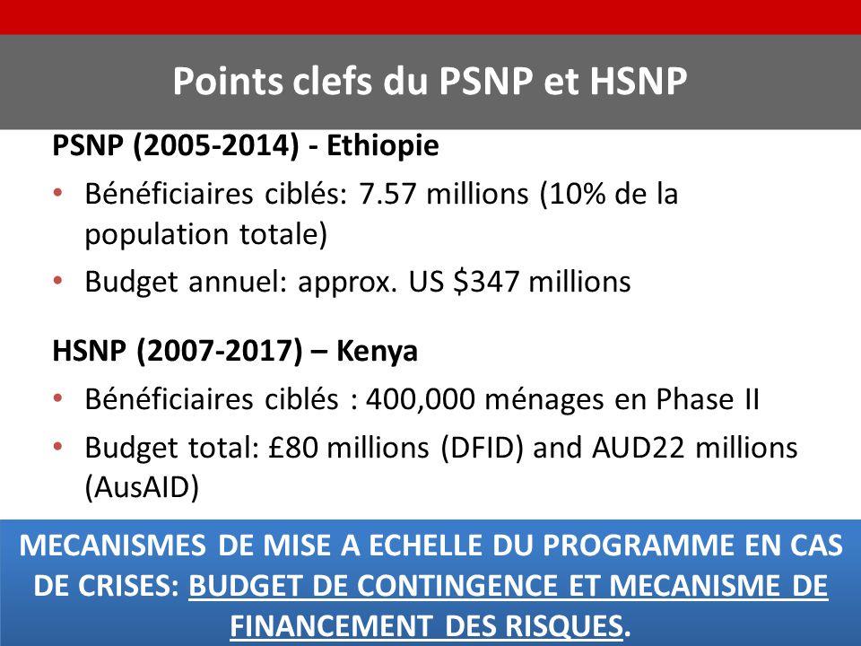 Points clefs du PSNP et HSNP PSNP (2005-2014) - Ethiopie Bénéficiaires ciblés: 7.57 millions (10% de la population totale) Budget annuel: approx. US $
