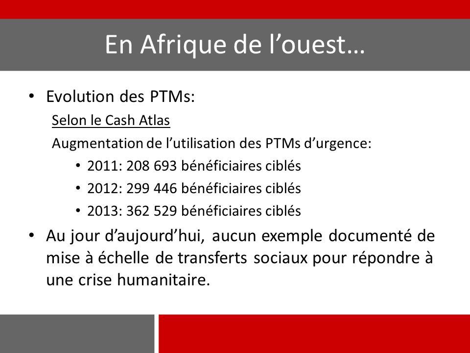 En Afrique de l'ouest… Evolution des PTMs: Selon le Cash Atlas Augmentation de l'utilisation des PTMs d'urgence: 2011: 208 693 bénéficiaires ciblés 20