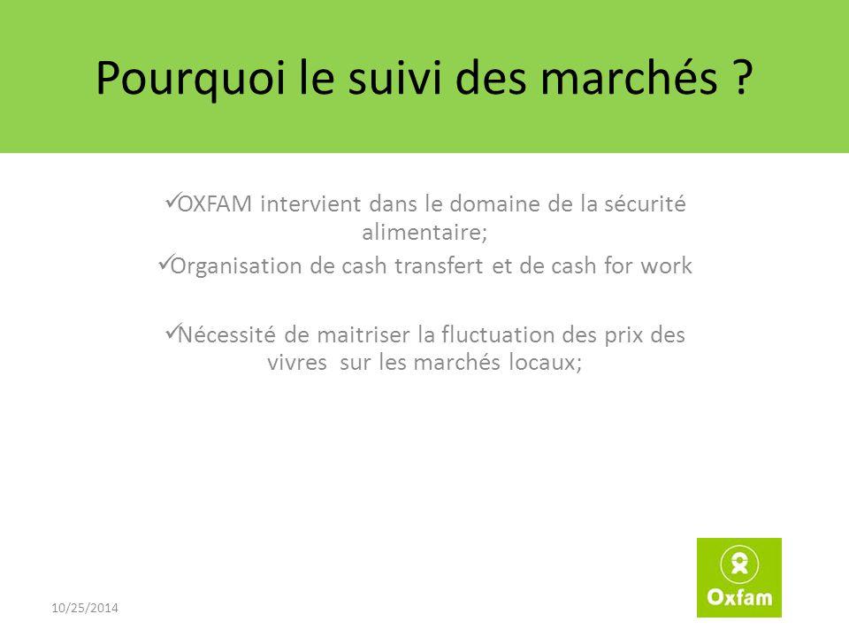 Pourquoi le suivi des marchés ? OXFAM intervient dans le domaine de la sécurité alimentaire; Organisation de cash transfert et de cash for work Nécess