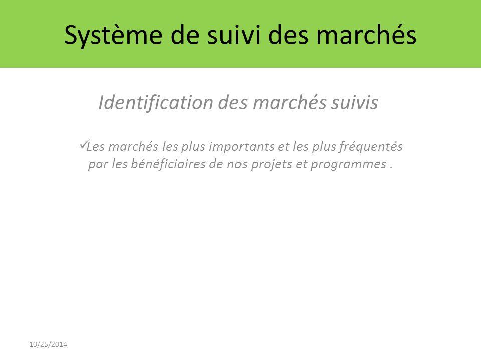 Système de suivi des marchés Identification des marchés suivis Les marchés les plus importants et les plus fréquentés par les bénéficiaires de nos pro
