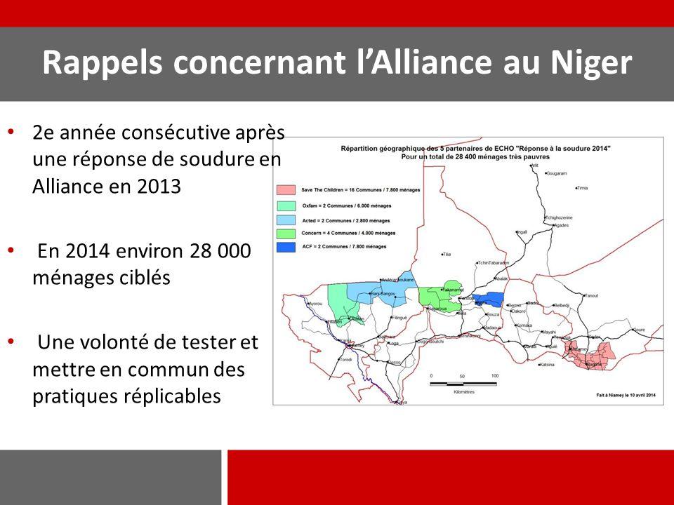 Rappels concernant l'Alliance au Niger 2e année consécutive après une réponse de soudure en Alliance en 2013 En 2014 environ 28 000 ménages ciblés Une