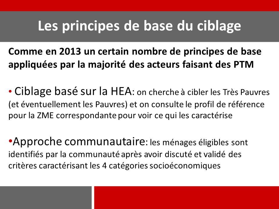 Les principes de base du ciblage Comme en 2013 un certain nombre de principes de base appliquées par la majorité des acteurs faisant des PTM Ciblage b
