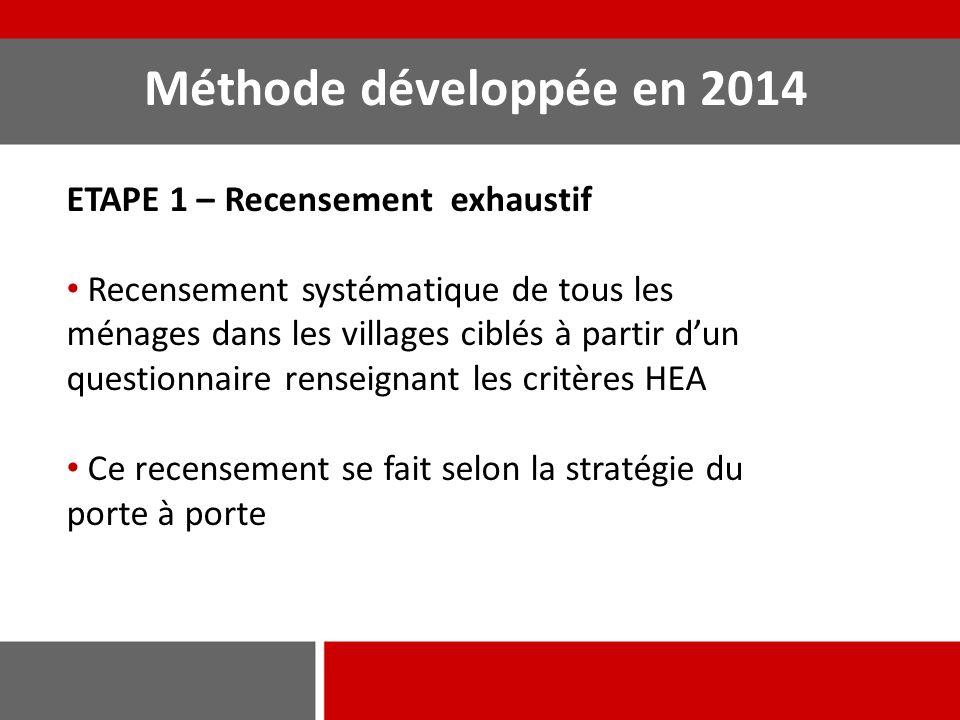 Méthode développée en 2014 ETAPE 1 – Recensement exhaustif Recensement systématique de tous les ménages dans les villages ciblés à partir d'un questio