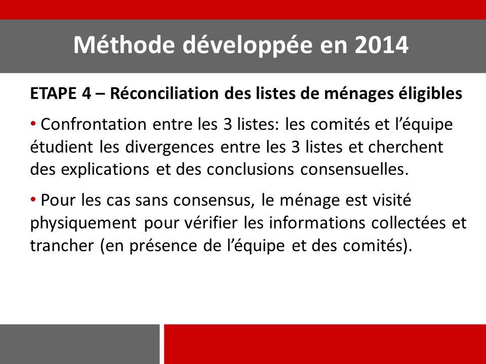 Méthode développée en 2014 ETAPE 5 – Validation de la liste et mise en place du mécanisme de plaintes La liste finale est lue en Assemblée afin d'assurer une communication transparente et susciter des réactions.