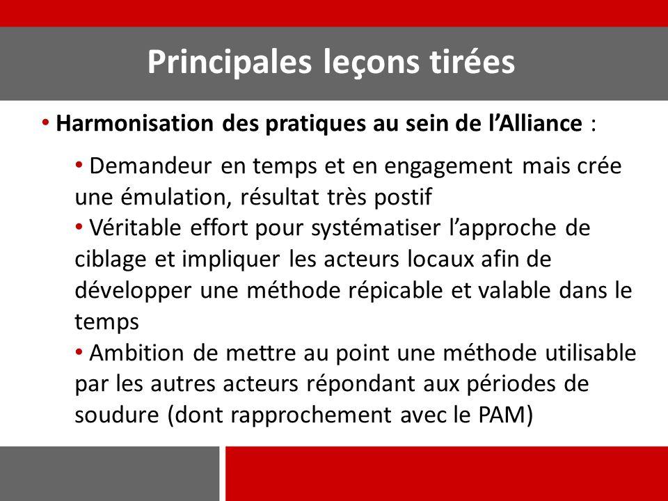 Principales leçons tirées Harmonisation des pratiques au sein de l'Alliance : Demandeur en temps et en engagement mais crée une émulation, résultat tr