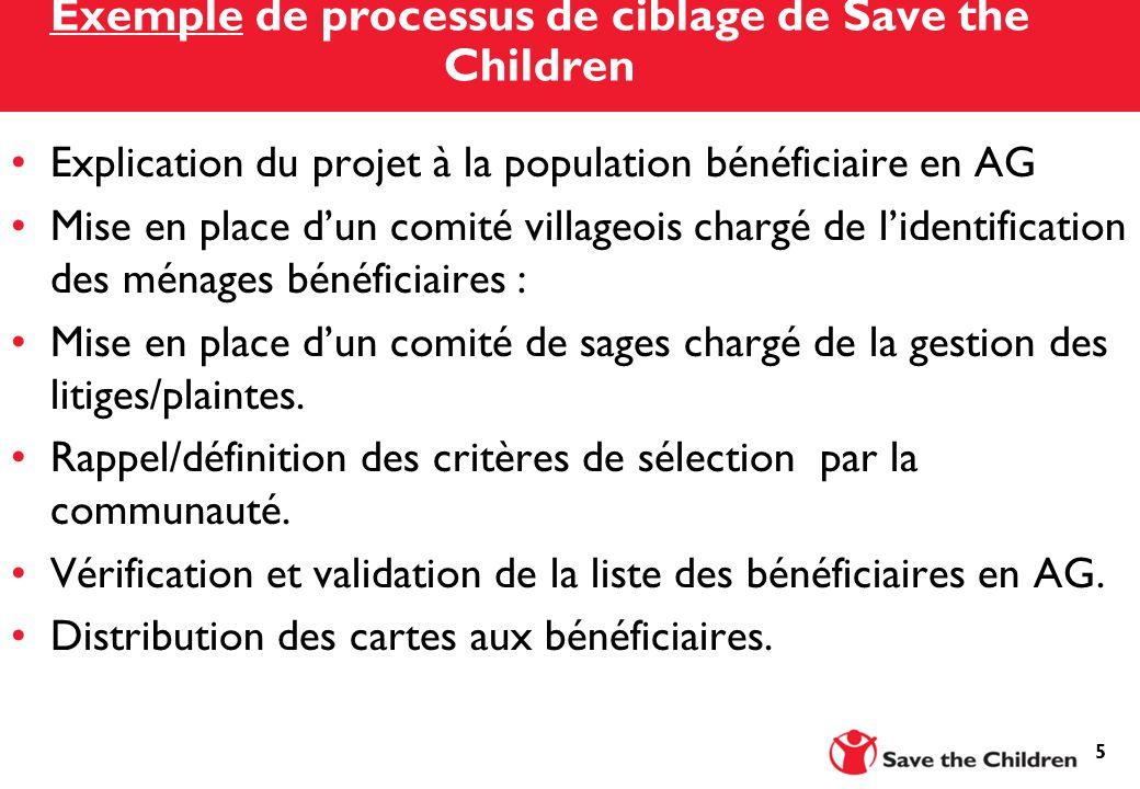 5 Exemple de processus de ciblage de Save the Children Explication du projet à la population bénéficiaire en AG Mise en place d'un comité villageois chargé de l'identification des ménages bénéficiaires : Mise en place d'un comité de sages chargé de la gestion des litiges/plaintes.