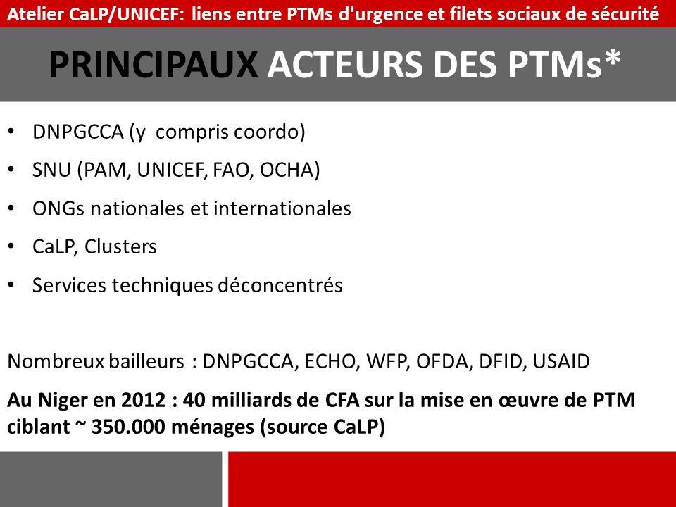 DNPGCCA (y compris coordo) SNU (PAM, UNICEF, FAO, OCHA) ONGs nationales et internationales CaLP, Clusters Services techniques déconcentrés Nombreux ba