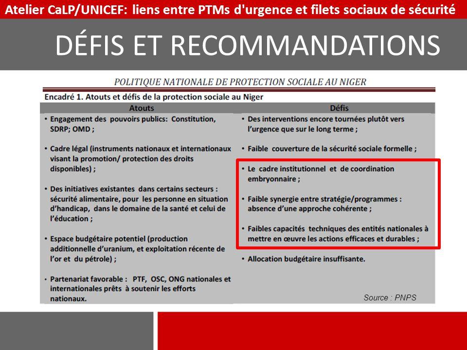 DÉFIS ET RECOMMANDATIONS Atelier CaLP/UNICEF: liens entre PTMs d'urgence et filets sociaux de sécurité Source : PNPS