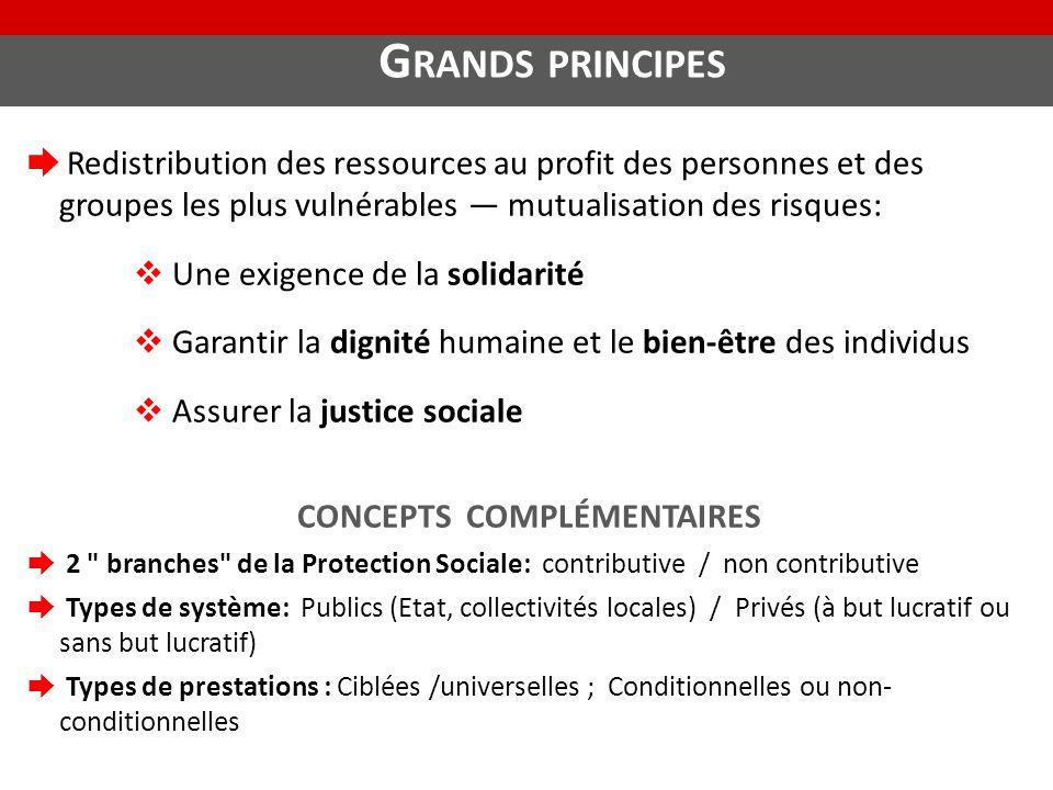 G RANDS PRINCIPES ➨ Redistribution des ressources au profit des personnes et des groupes les plus vulnérables — mutualisation des risques:  Une exige