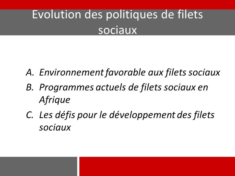 Evolution des politiques de filets sociaux A.Environnement favorable aux filets sociaux B.Programmes actuels de filets sociaux en Afrique C.Les défis
