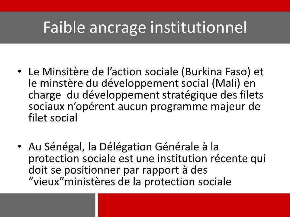 Faible ancrage institutionnel Le Minsitère de l'action sociale (Burkina Faso) et le minstère du développement social (Mali) en charge du développement
