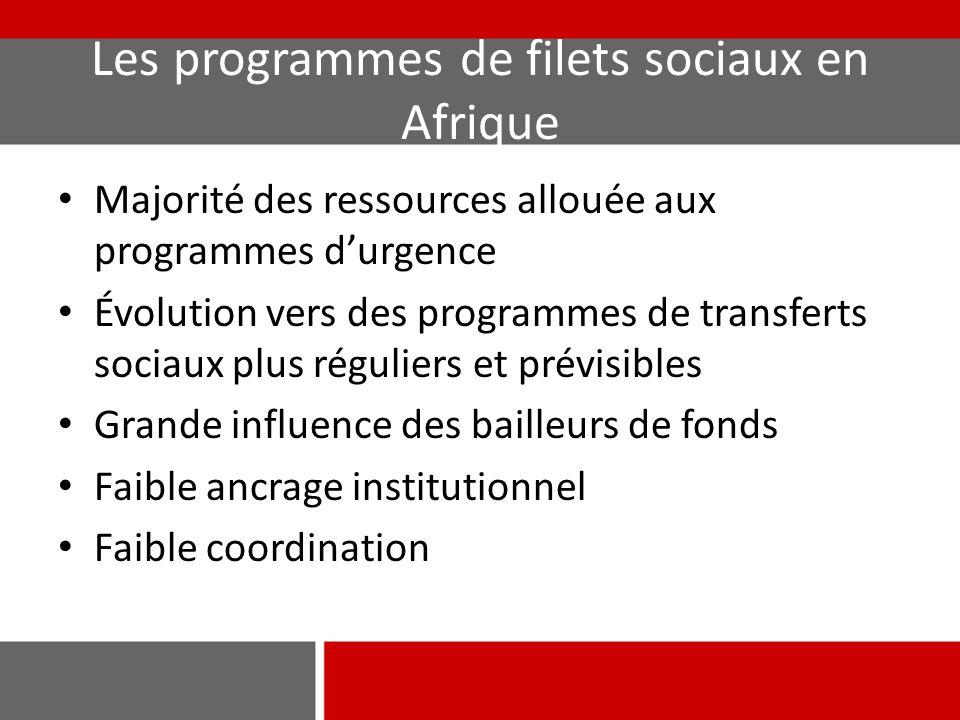 Les programmes de filets sociaux en Afrique Majorité des ressources allouée aux programmes d'urgence Évolution vers des programmes de transferts socia