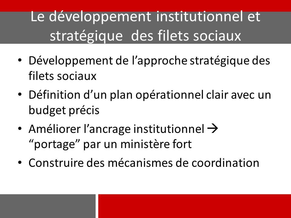 Le développement institutionnel et stratégique des filets sociaux Développement de l'approche stratégique des filets sociaux Définition d'un plan opér