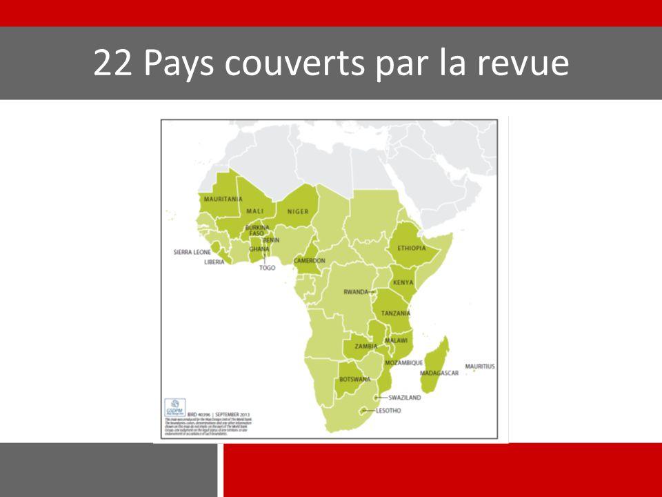 Influence des BDF dans les pays à faibles revenus