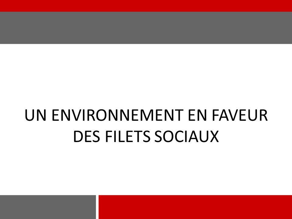 UN ENVIRONNEMENT EN FAVEUR DES FILETS SOCIAUX