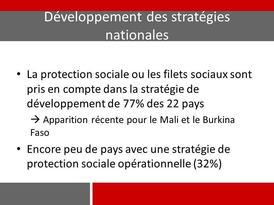 Développement des stratégies nationales La protection sociale ou les filets sociaux sont pris en compte dans la stratégie de développement de 77% des