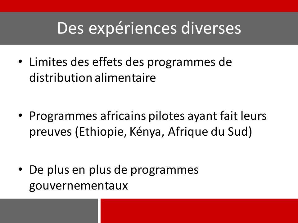 Des expériences diverses Limites des effets des programmes de distribution alimentaire Programmes africains pilotes ayant fait leurs preuves (Ethiopie