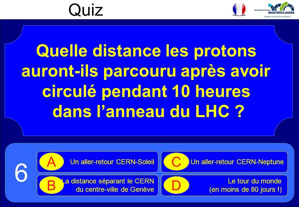 Quiz Quelle distance les protons auront-ils parcouru après avoir circulé pendant 10 heures dans l'anneau du LHC .